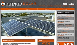 Home Solar Panel South Tweed Brisbane Cairns Townsville